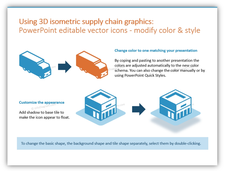 3D icons supply chain management