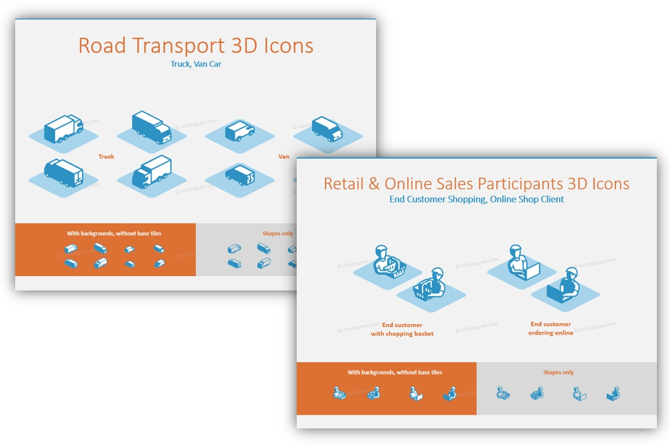 3D icons supply chain powerpoint