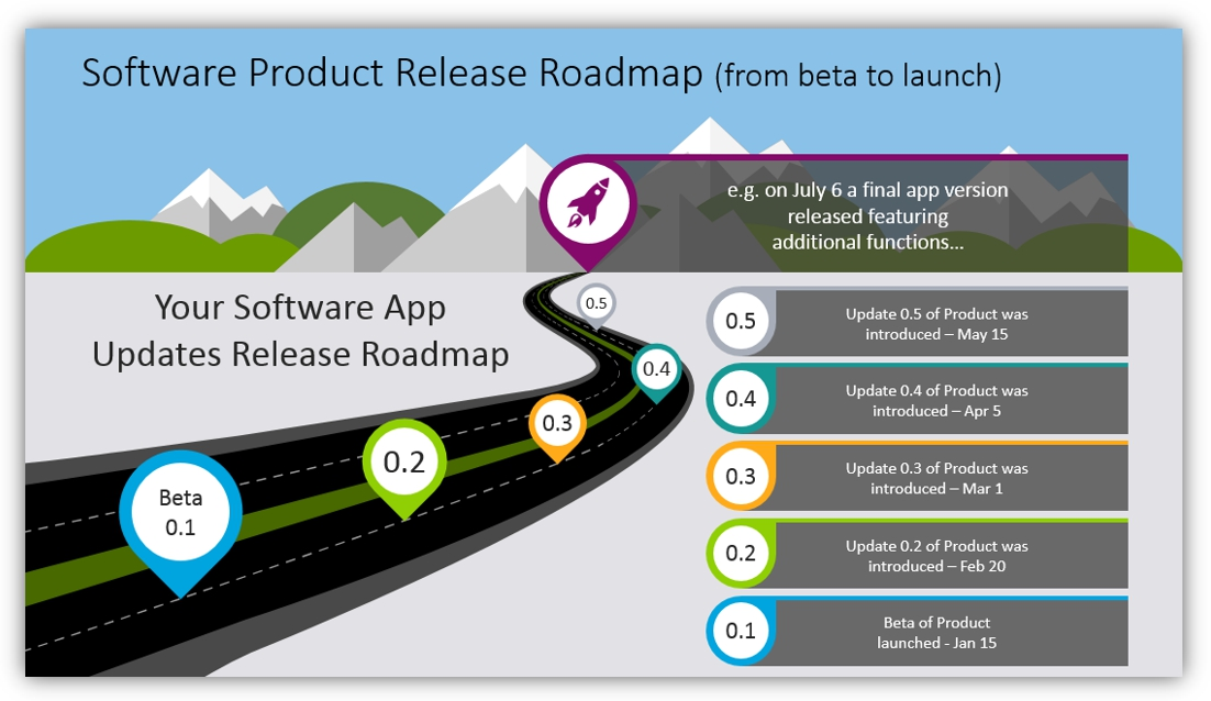 curved roadmap product launch ppt