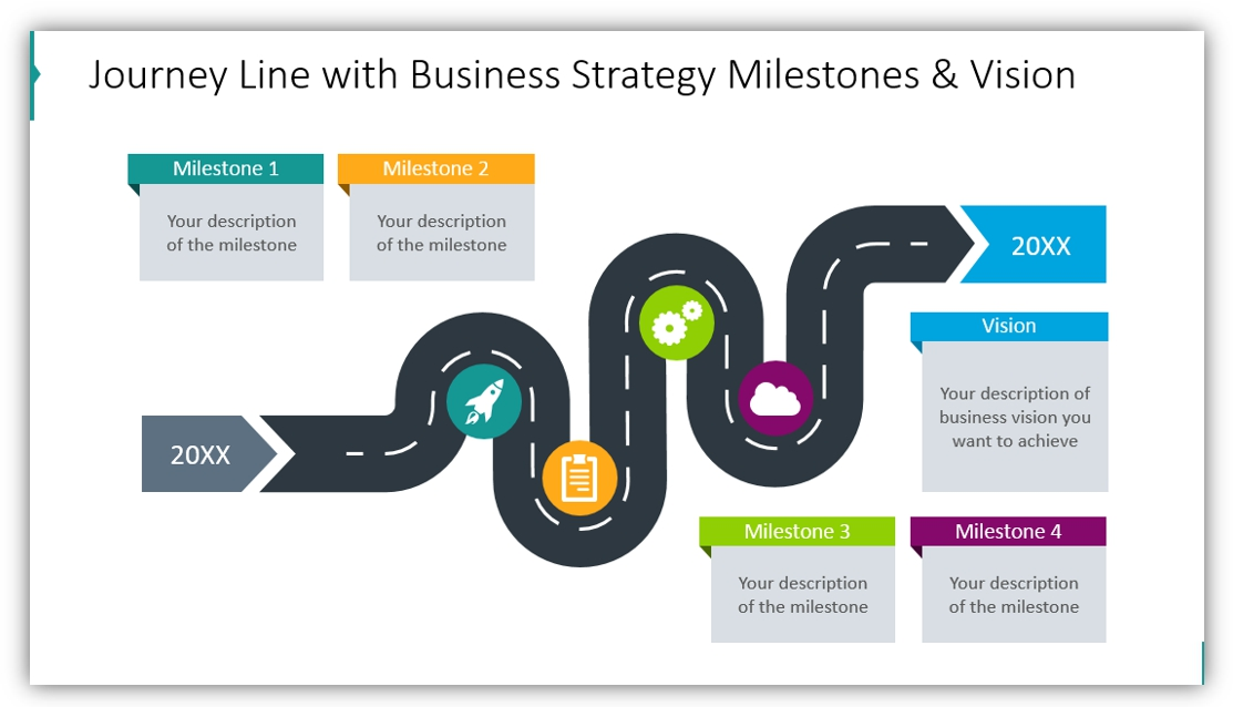curved roadmap journey business milestones ppt
