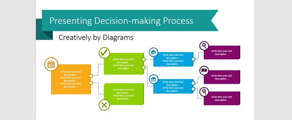 Decision Tree6 - Blog