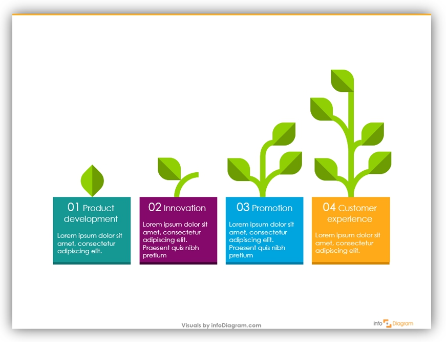 growth diagram business growth graphics