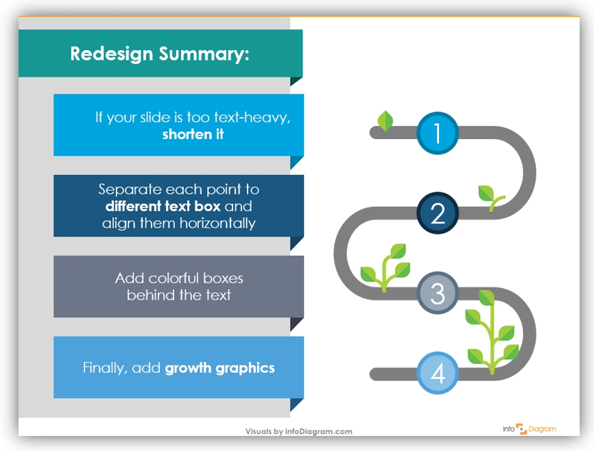 growth diagram redesign ppt slide instruction