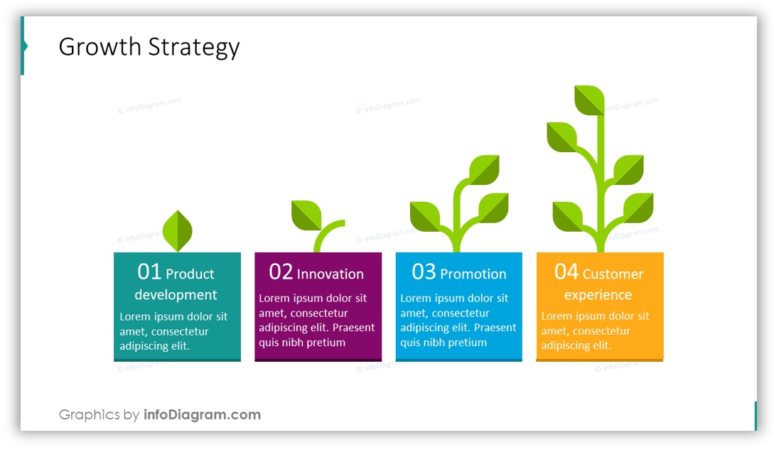 growth diagram powerpoint graphics