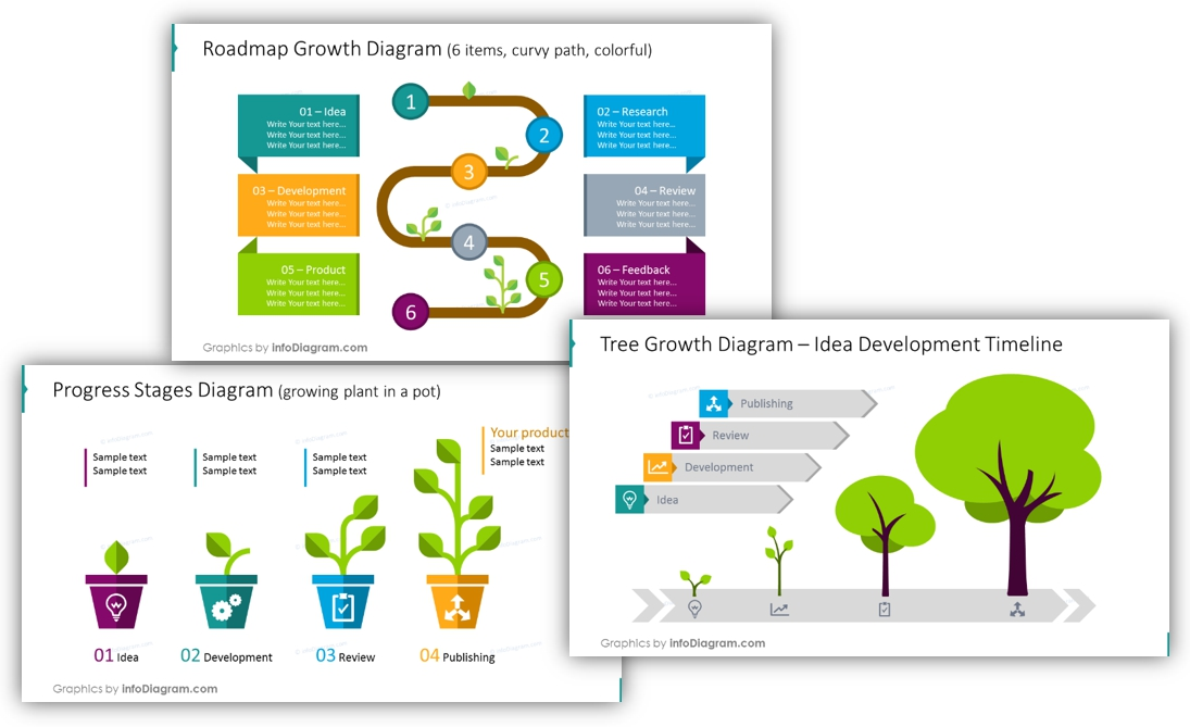 growth diagram examples ppt