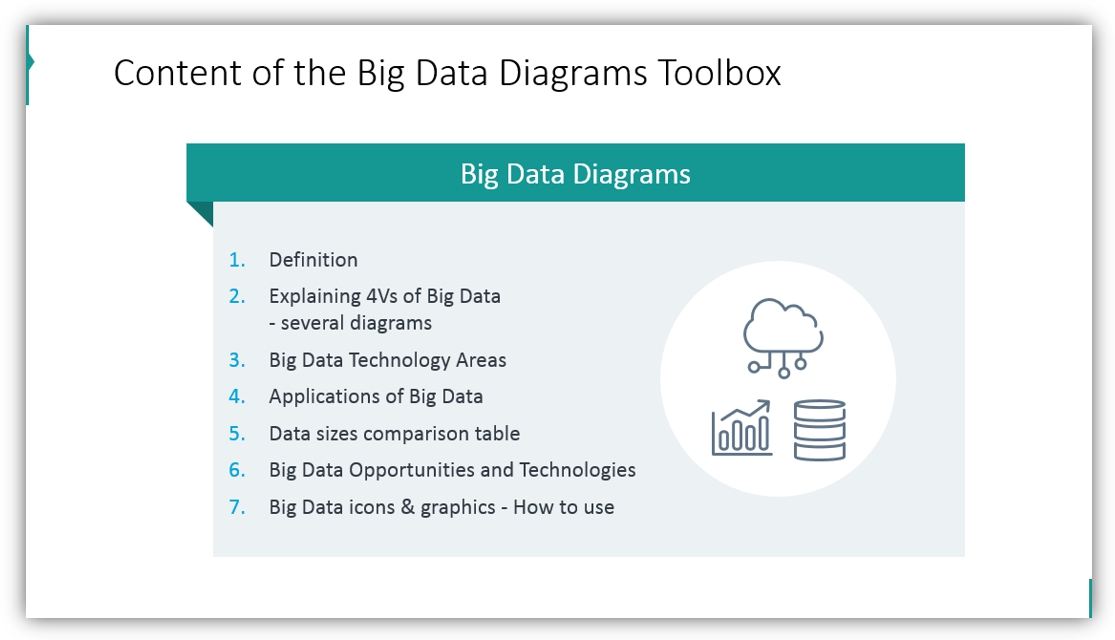 big data presentation agenda slide