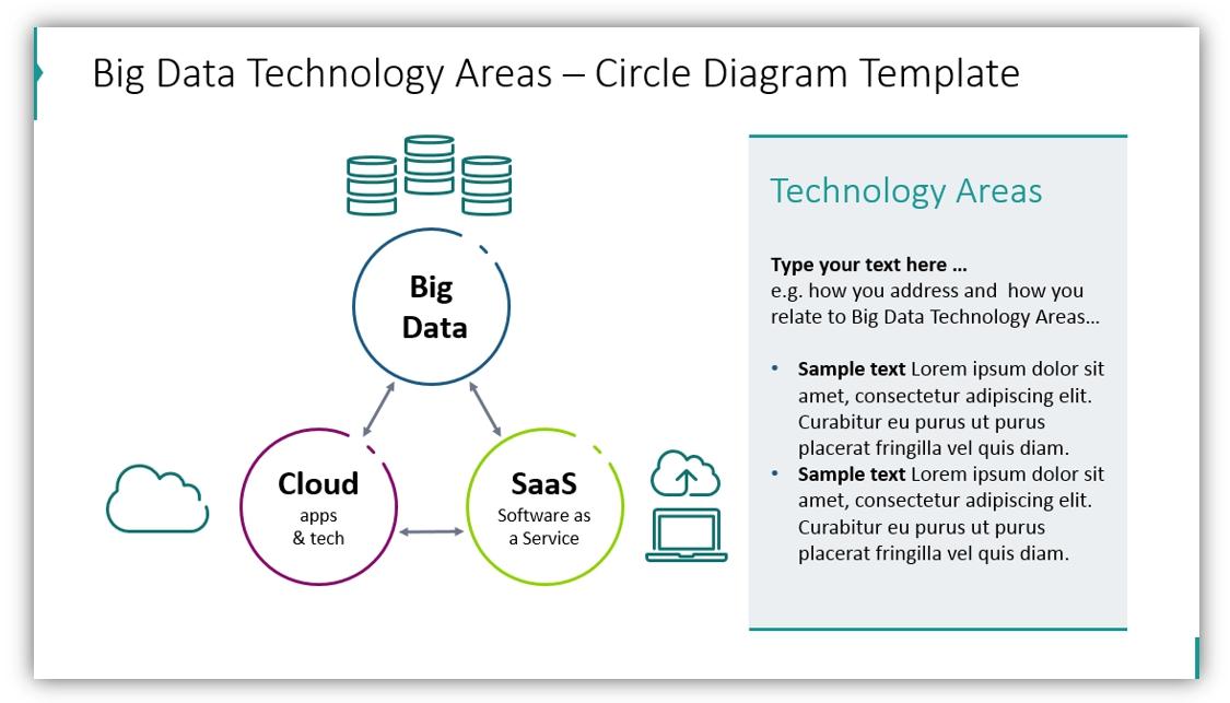 big data presentation Big Data Technology Areas