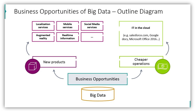 big data presentation powerpoint