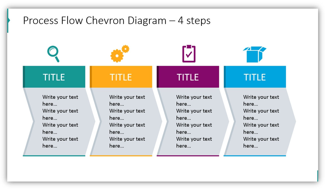 chevron process diagram flow chart powerpoint