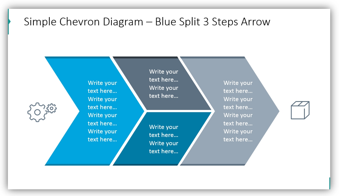 simple chevron process diagram