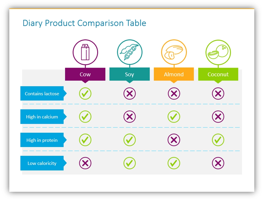 comparison table product example ppt