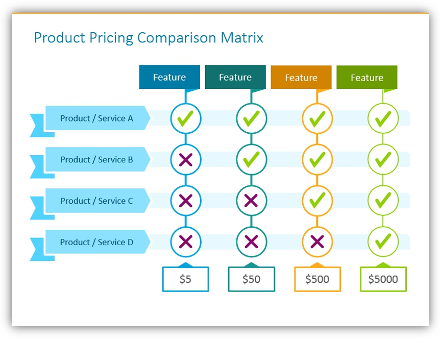 comparison table feature pricing powerpoint