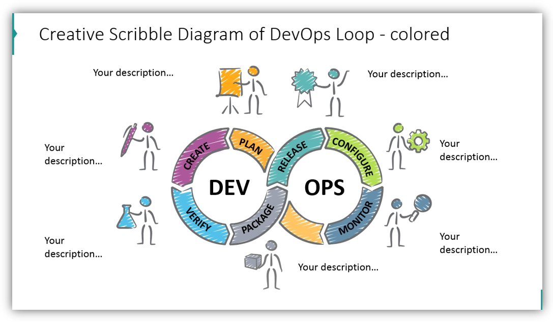 creative inspirations for presenting devops toolchain loop how not to worry how not to worry how not to worry how not to worry