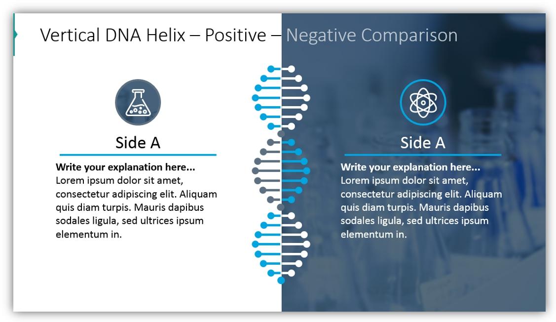 DNA diagram Positive – Negative Comparison ppt