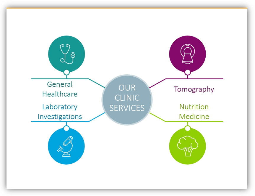 outline healthcare graphics diagram example