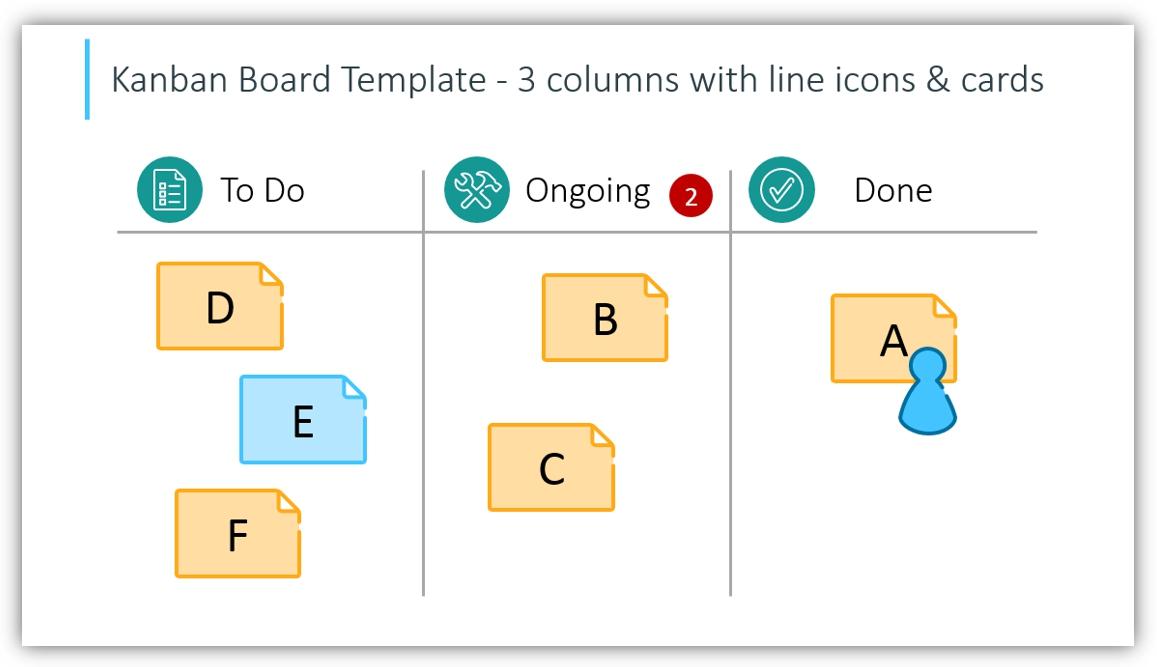 Kanban Boards outline 3 columns