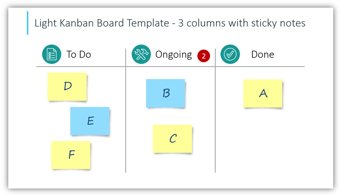 Kanban Boards template powerpoint
