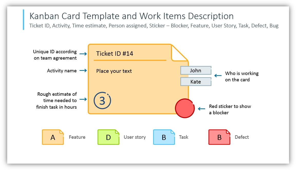 kanban boards Kanban Card Template Work Items