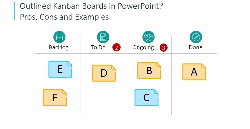 Outlined Kanban Boards in PowerPoint? Pros, Cons and Examples