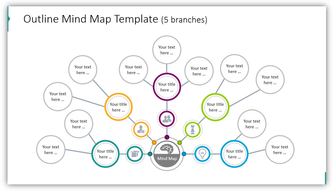 mind map branches