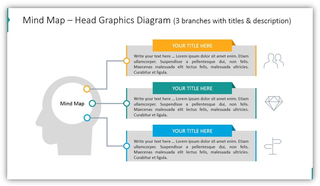mind map Head Graphics Diagram
