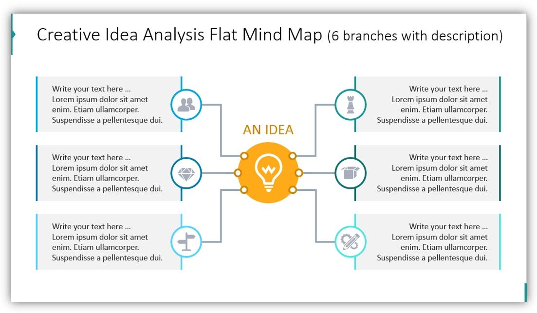 Creative Idea Analysis Flat Mind Map