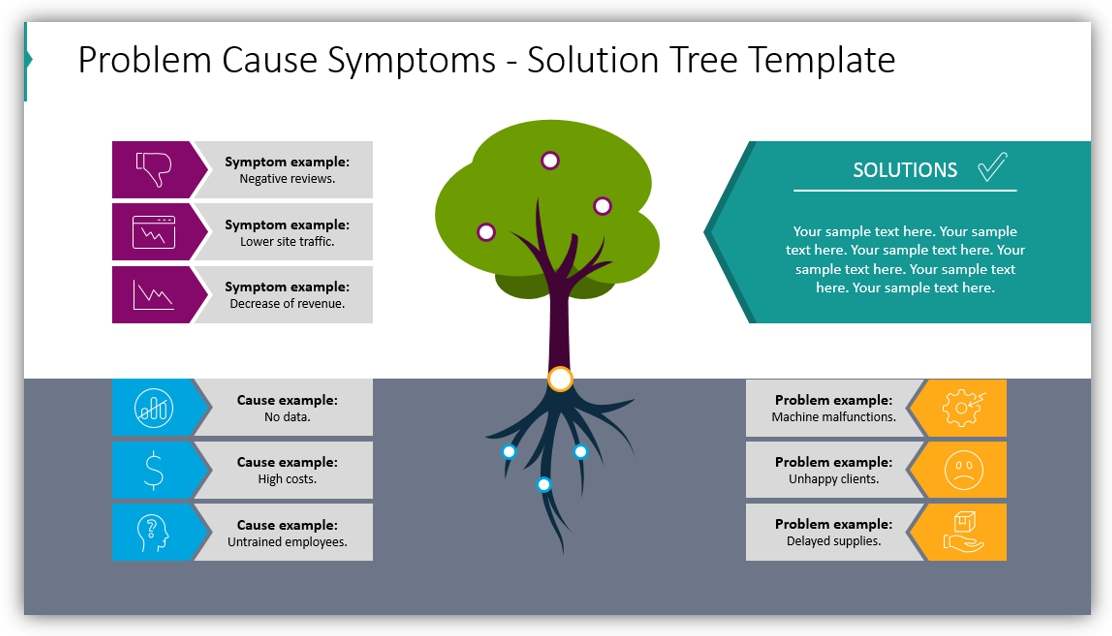 tree diagram Solution Tree Template