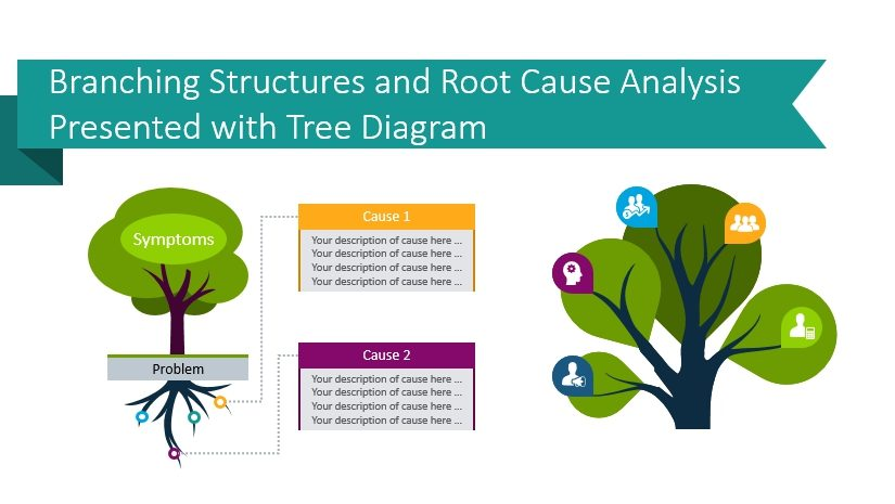 branching structures and root cause analysis presented with tree diagram