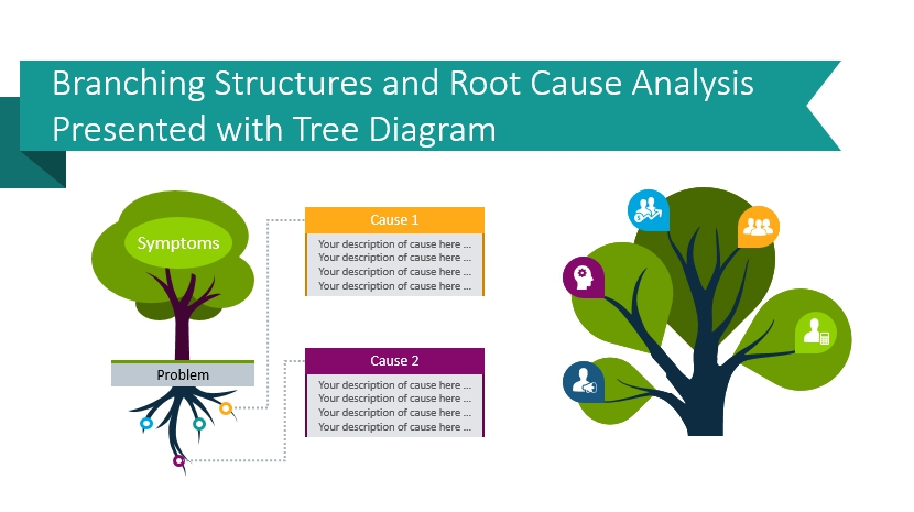 Branching Structures And Root Cause Analysis Presented With Tree Diagram - Blog