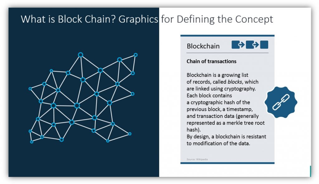 Blockchain Technology concept definition ppt