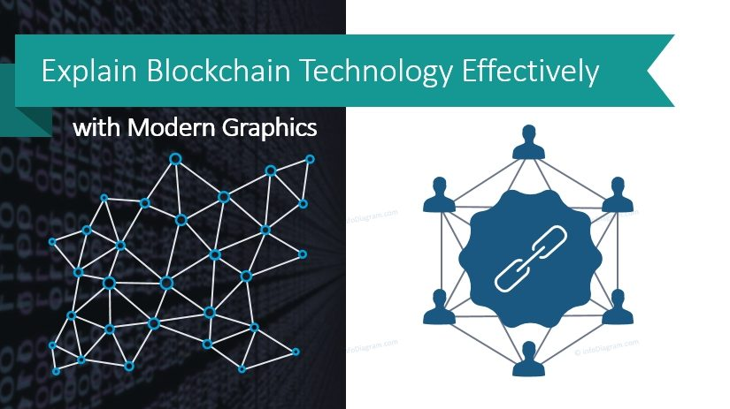 Blockchain Technology powerpoint diagrams
