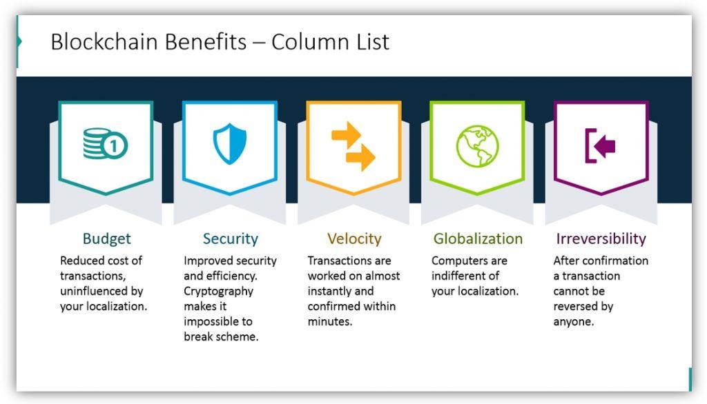 Blockchain Technology benefits ppt slide