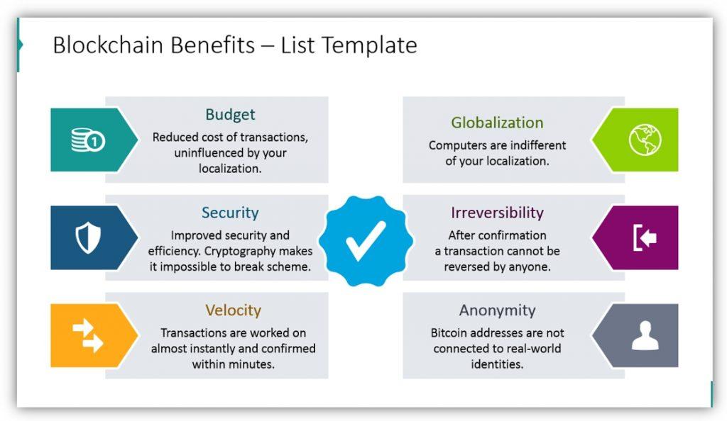 Blockchain Technology benefits list