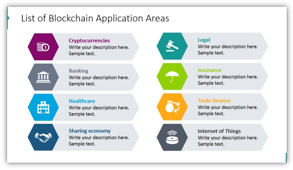Blockchain Technology application areas