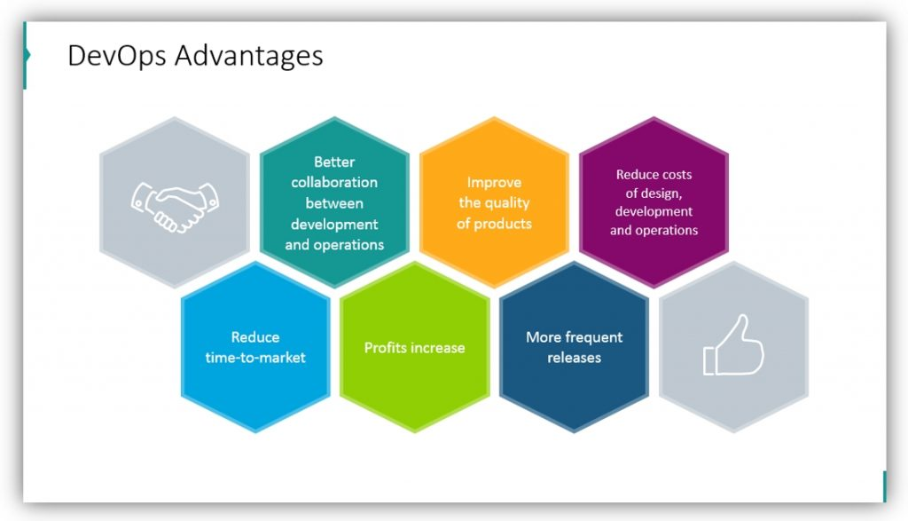 DevOps methodology advantages chart powerpoint