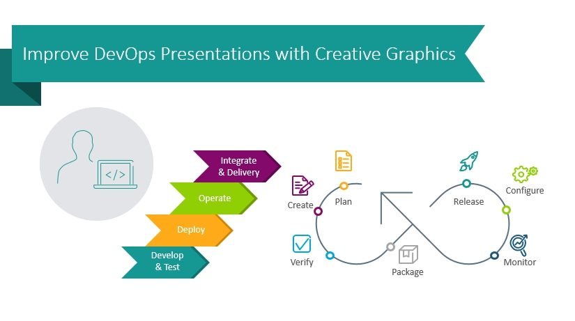 Improve DevOps Presentations with Creative Graphics