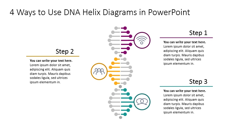 4 Ways to Use DNA Helix Diagrams in PowerPoint