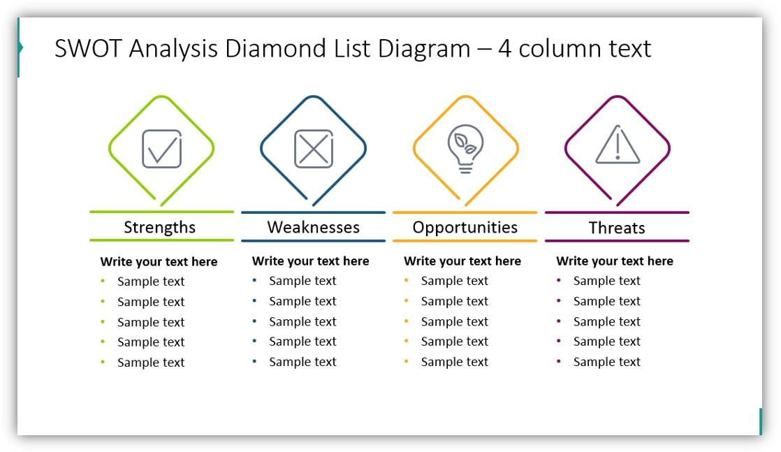 SWOT analysis presentation diamond list diagram ppt