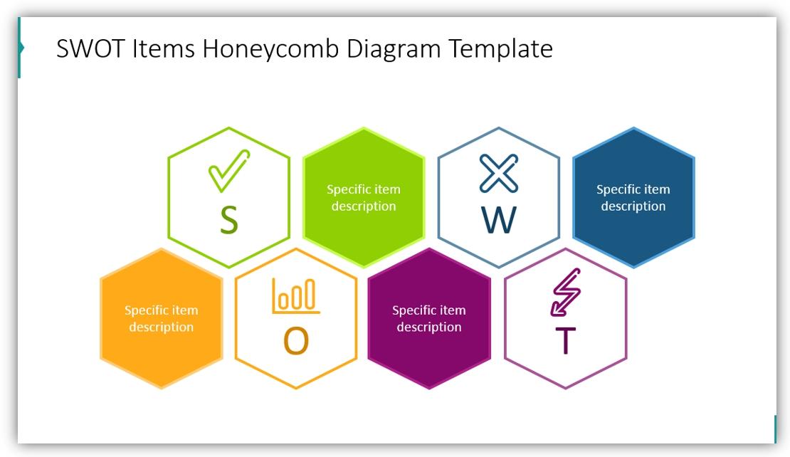 creative SWOT analysis presentation powerpoint