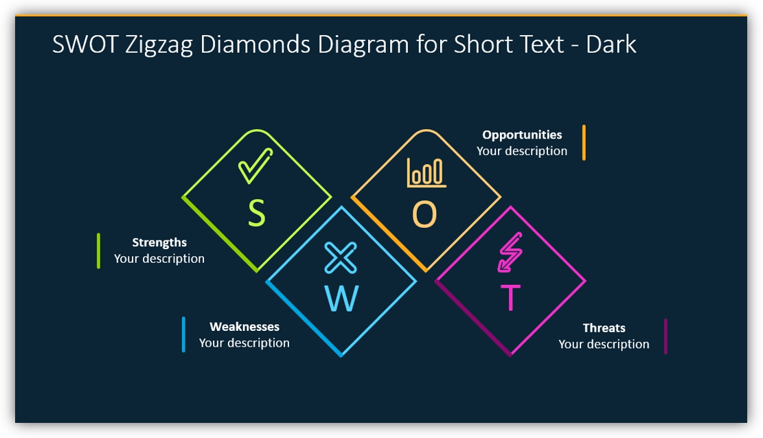 SWOT analysis presentation zigzag chart