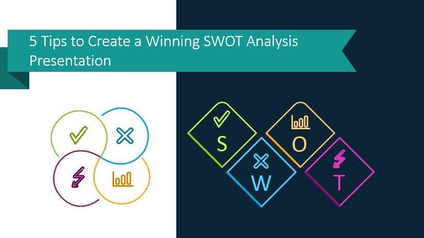 SWOT analysis presentation powerpoint