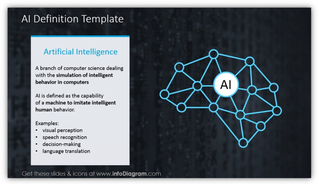 Artificial Intelligence definition template