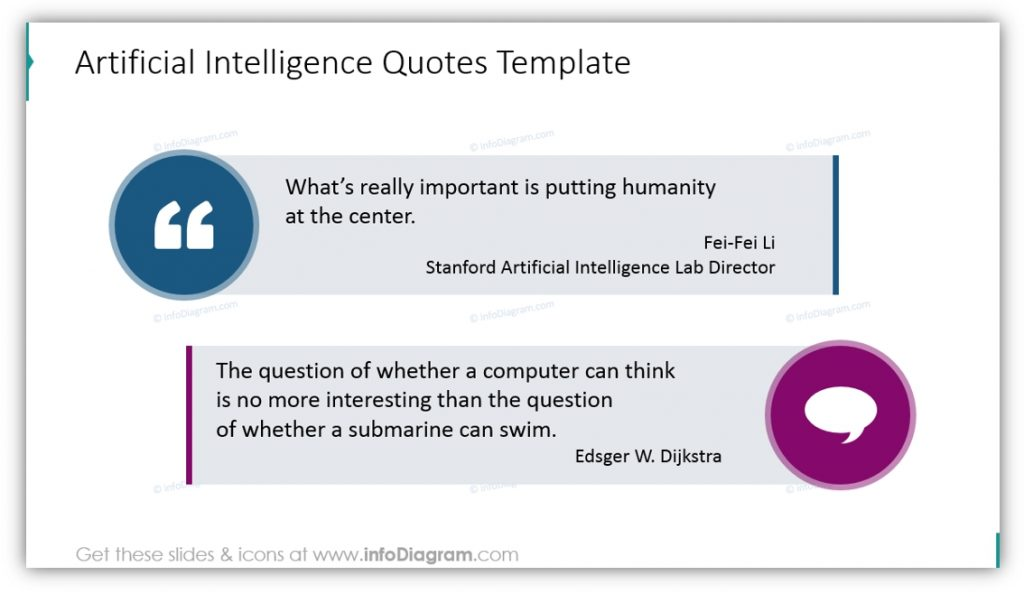 Artificial Intelligence quote example ppt