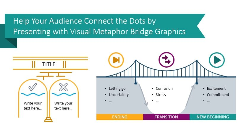 Help Your Audience Connect the Dots by Presenting with Visual Metaphor Bridge Graphics