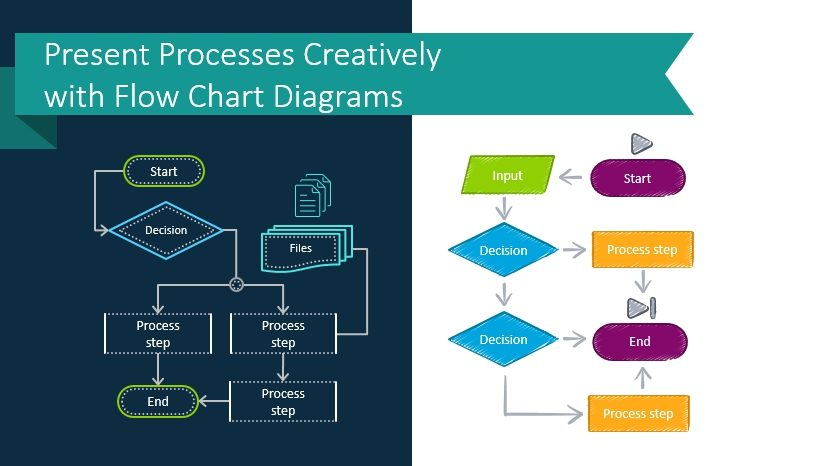 flow chart diagrams powerpoint