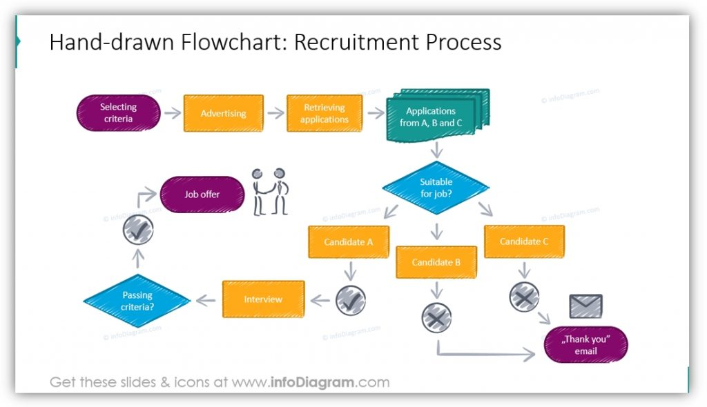 flow chart diagrams recruitment process powerpoint