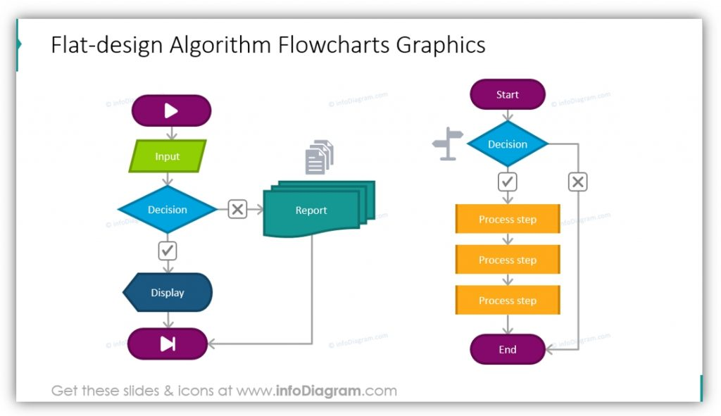 flow chart diagrams flat-design graphics