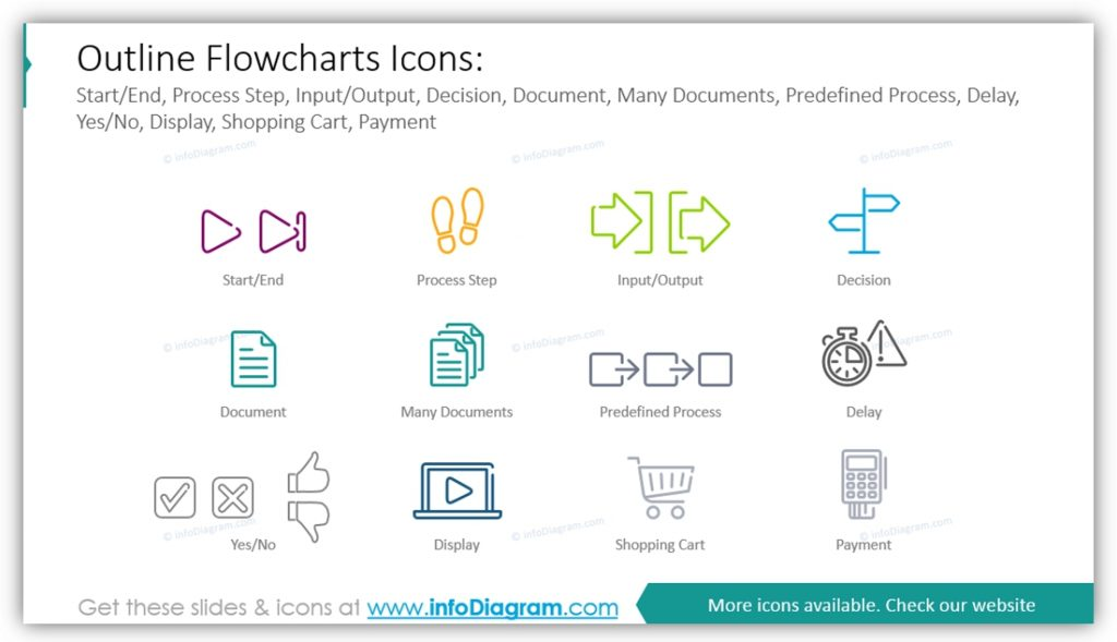 flow chart diagrams outline process icons ppt