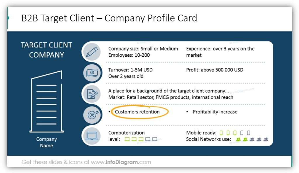 Market Analysis  company profile card infographics