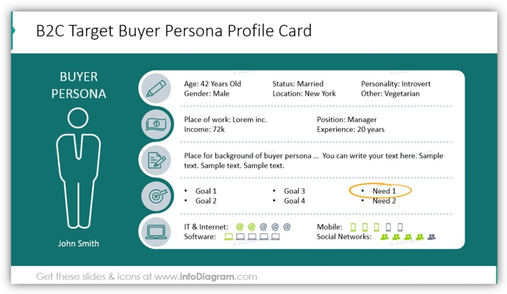 Market Analysis  buyer persona profile card ppt
